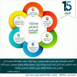 انفوجراف جميل يلخص مهارات التفكير الإيجابي من مبادرة أتعلم المجتمع الوظيفي Intellegence Learning Websites Study Skills
