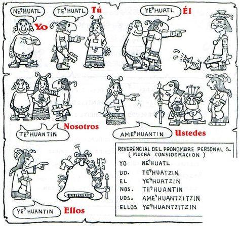 25 best gramática (pronombres personales) images on