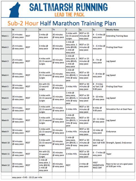 How To Break  Hours In The Half Marathon  Half Marathon Training