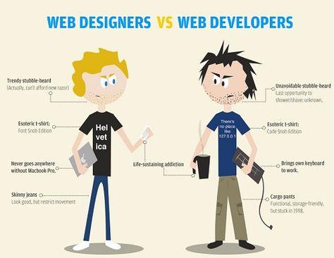 web-designer-vs-web-developerjpg (500×387) IT worker Pinterest - web developer job description