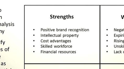 Episode 23 How to Complete a SWOT Analysis ARTX 325 Pinterest - example of a swot analysis paper
