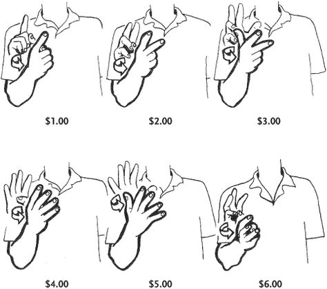 Money Definition Synonyms From Answers Com Sign Language Words Learn Sign Language Sign Language Chart