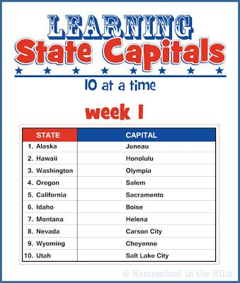 50 States Capitals Alphabetical Order, Learning State Capitals Homeschool Freebies Printables, 50 States Capitals Alphabetical Order