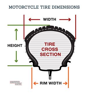 Motorcycle Tire Sizes Explained Dennis Kirk Motorcycle Tires Tyre Size Bike Design