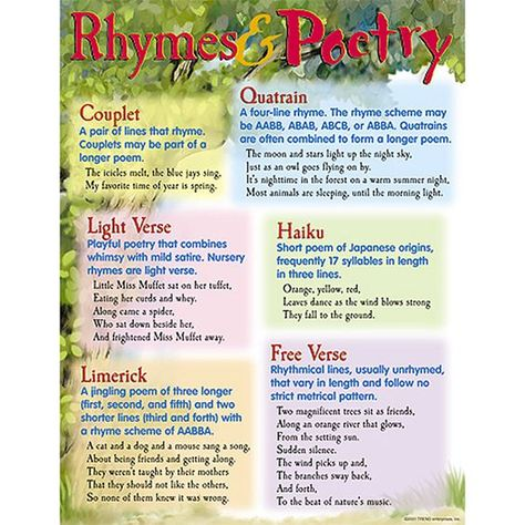 Chart Shows Different Types Of Poetry With Samples And Definitions