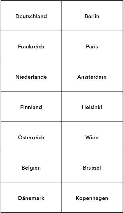 Deutschland liste hauptstadt bundesländer mit Hauptstädte der