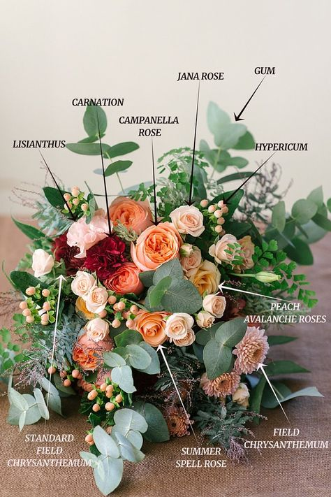 An Organic Hand-Tied Bridal Bouquet in Blush, Peach and Marsala