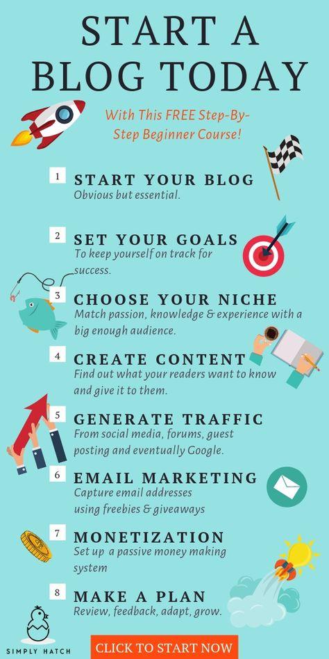 Start A Blog Today!