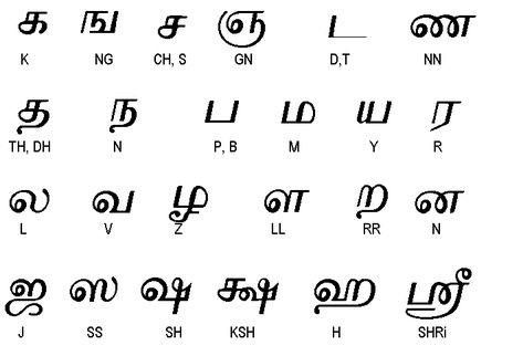 How To Write Tamil Alphabet Pictures | How To Write Tamil Alphabet ...