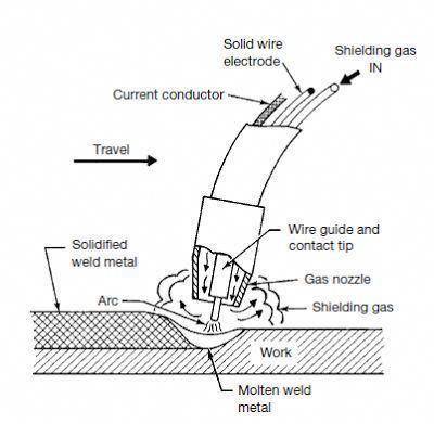 Welding Table Top Material Weldingtable In 2020 Welding Table Welding Diy Welding