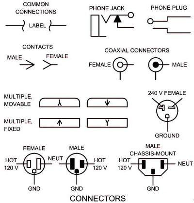 Wiring Diagram Plug Symbol - Volvo 142 Wiring Diagram -  3phasee.losdol2.jeanjaures37.frWiring Diagram
