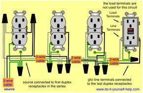 wiring diagram for a gfci and multiple duplex receptacles wiring rh pinterest co uk Main Breaker Panel Wiring Diagram Electric Breaker Box Wiring Diagram