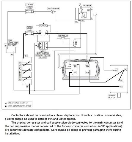 Ev Conversion Schematic Ev Conversion Electric Golf Cart Automotive
