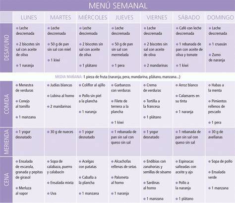 Dieta dash menu em portugues