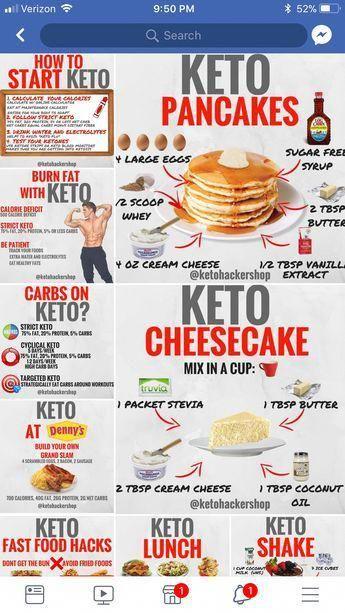 Keto Fast Food Options Ketodietandcardio Keto Fast Food Keto Fast Keto Diet Recipes