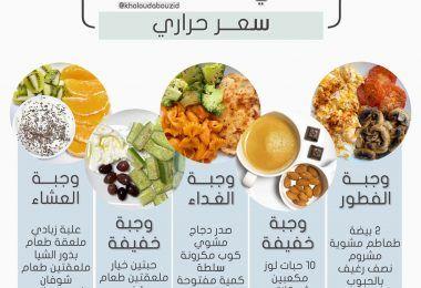 نظام دايت صحي ١٤٠٠ سعر حراري خلود ابوزيد Health Fitness Food Healthy Fitness Meals Health Facts Food