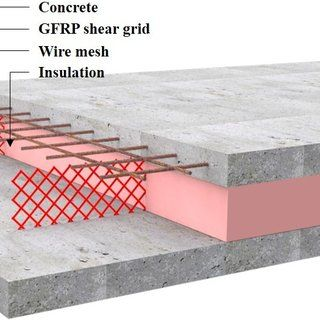 Insulated Concrete Sandwich Wall Panel Reinforced With Glass Fiber Reinforced Polymer Gfrp Shear Grids Wall Paneling Paneling Concrete