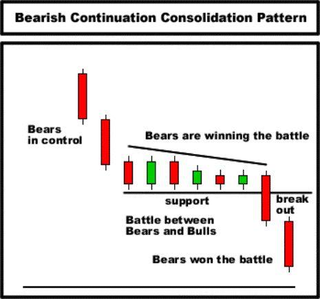 Stock trading secret strategy option now binary