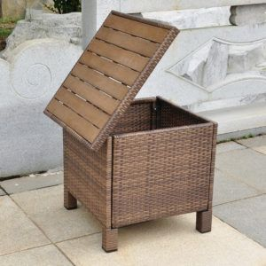 Hampton Bay Pembrey Brown All Weather Wicker Patio Storage Cube Intended  For Size 1000 X 1000 Outdoor Storage Side Table   Based On The Period Of  The Calen