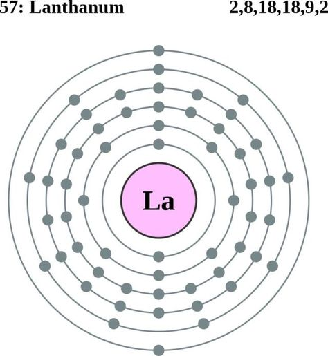 Bromine Bohr Model Diagram Electrical Drawing Wiring Diagram