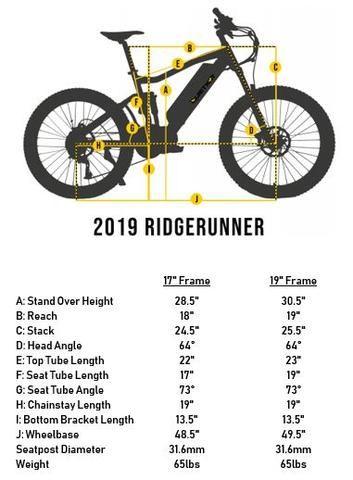 Quietkat Ridgerunner Full Suspension Ebike Di 2020