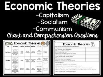 Economic Theories Chart And Questions Covers Communism Socialism