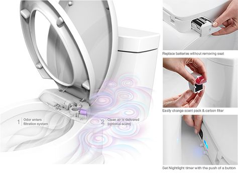 Awesome The Kohler Purefresh Toilet Seat Not Only Has A Built In Camellatalisay Diy Chair Ideas Camellatalisaycom