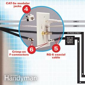 Telephone Patch Panel Wiring Diagram 3 Wire 220 Volt Ethernet Home Network Tech Upgrades Pinterest And