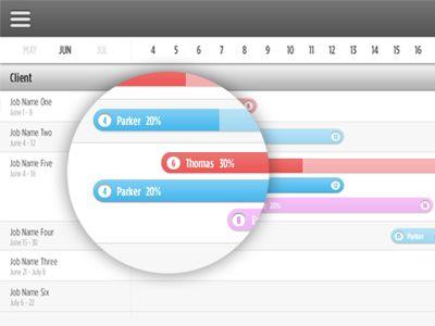 14 best gantt chart images on Pinterest Gantt chart, Project - what does a gantt chart show