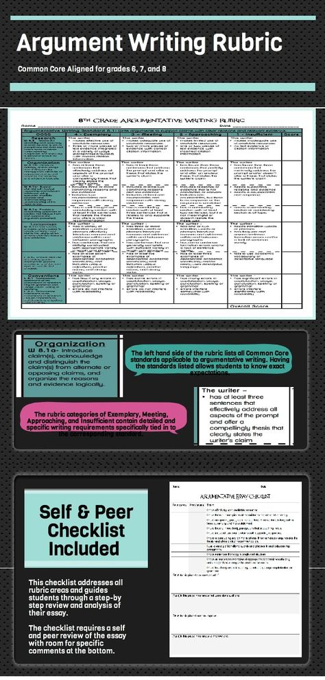 narrative writing rubric common core Ccssela-literacyw9-101 write arguments to support claims in an and conventions of the discipline in which they are writing common core state.
