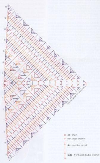 Crochet Triangle Scarf Shawl Pattern Chart Crochet Triangle Scarf Shawl Crochet Pattern Crochet Triangle