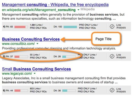 SEO Competitor Analysis: Essential Tools to do your analysis