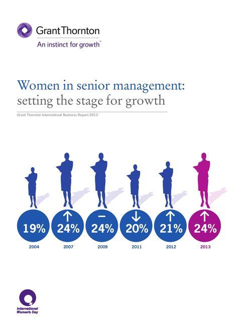 Women in senior management, Grant Thornton International Business Report 2013