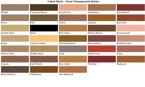 Cabot Transparent Wood Stain Colors - Fence and Deck Stains - Color