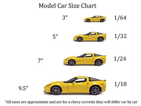 Diecast Car Size Chart Diecast Cars Car Model Diecast