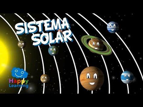 El Sistema Solar | Videos Educativos para Niños - YouTube