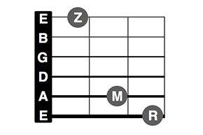 gitarre g7