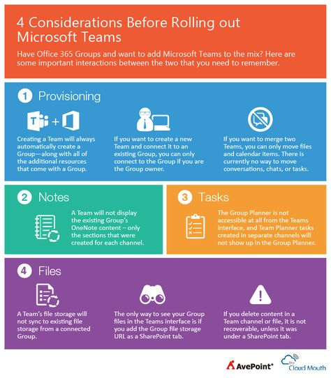 Office 365 Groups vs Teams: How to Successfully Deploy Both
