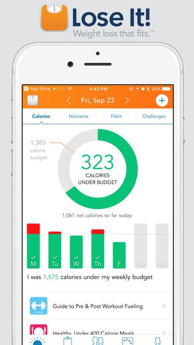 Pin On Wellness Apps Online Trackers