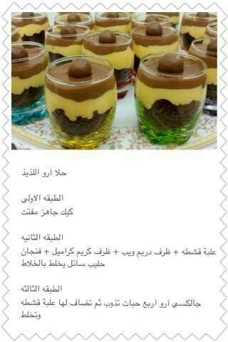 Pin By Loly Loly On طبخ Cooking Desserts Mini Cheesecake Food