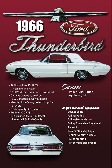 A 1966 Ford Thunderbird Car Show Sign I Did Click On Image To