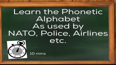 Learn The Phonetic Alphabet In Ten Minutes Or Less Phonetic Alphabet Learning Free Website Templates