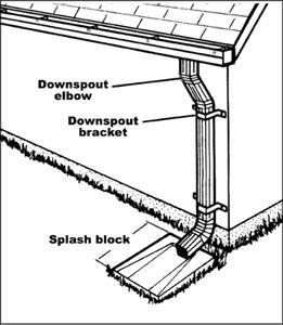 The Ins And Outs Of Gutters And Downspouts Extreme How To Downspout Splash Blocks Gutters