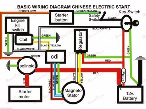 Instalatie electrica ATV (50-110cc) | Motorcycle wiring, Electrical diagram,  90cc atvPinterest