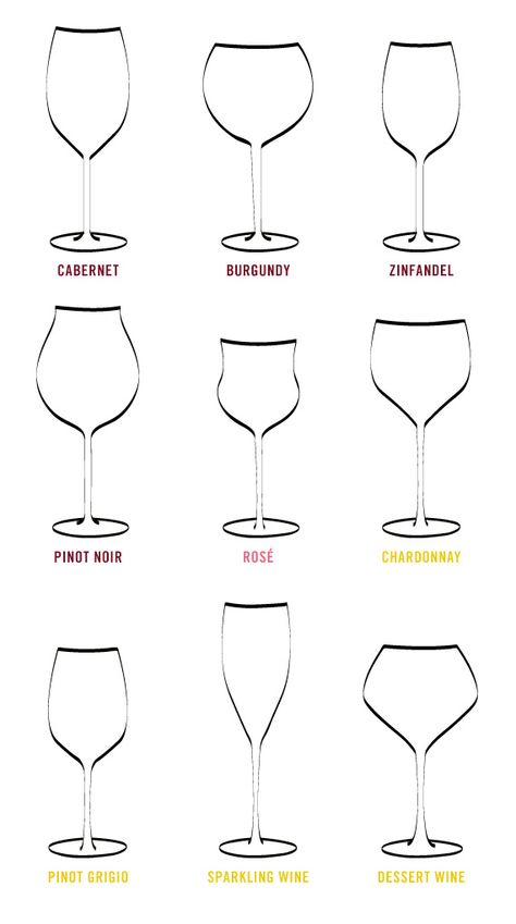 Another Chart of Wine Glass Shapes for specific Wine Types. This is true, Rydel makes these specialty glasses and it can totally change the taste of wine! Wine Tasting Party, Wine Parties, Comment Dresser Une Table, Art Du Vin, Wein Poster, Beer Calories, Wine By The Glass, Dining Etiquette, Wine Glass