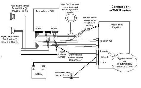 scosche line out converter wiring diagram  1987 jeep