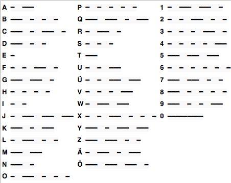 Morse Code Swedish