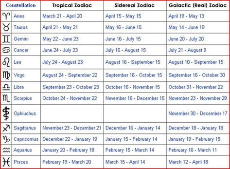 cancer february 14 birthday astrology