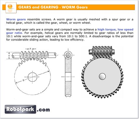 If the gear in a worm-and-gear set is an ordinary helical