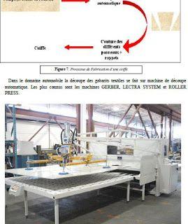Introduction rapport de stage technicien d'usinage